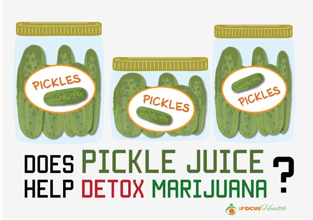 Can You Get Marijuana Out Of Your System By Juicing Detox