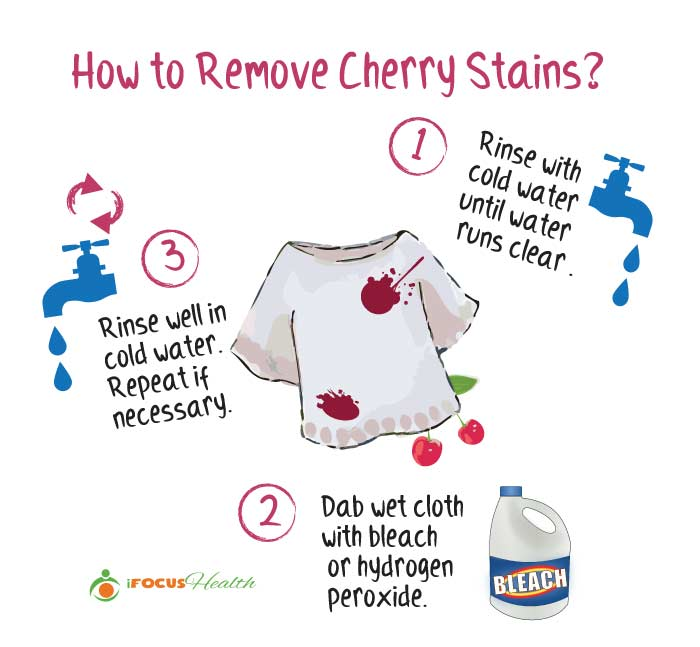 how to remove cherry juice stain infographic