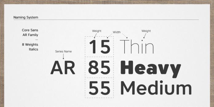 Core Sans AR™ Font Family