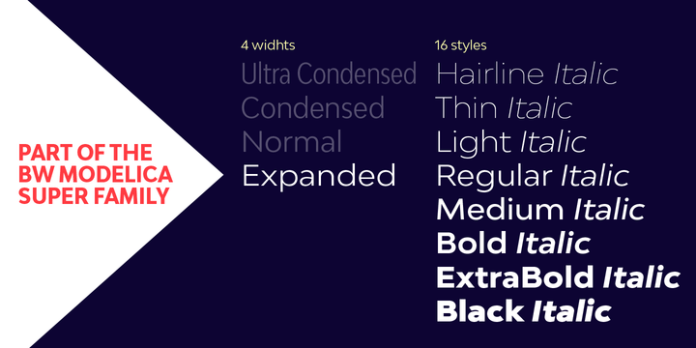 Bw Modelica Expanded Font Family