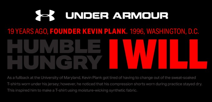 Armour Font Family