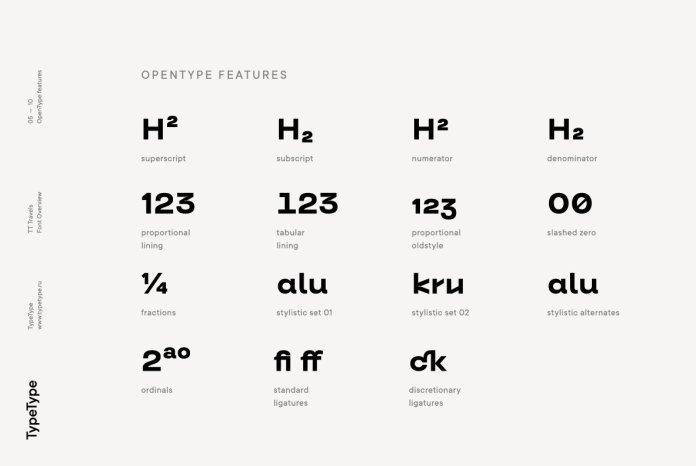 TT Travels Font