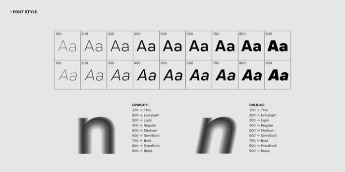 Malnor Font