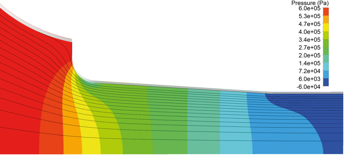 """Figure 6. Streamlines and pressure distribution in the nozzle with """"Standard"""" inlet geometry."""