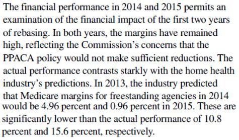 Final Paragraph - Medicare Margins in 2015