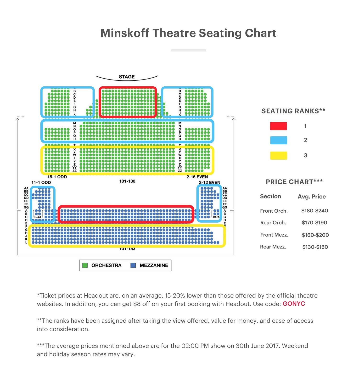 Minskoff Theatre Layout