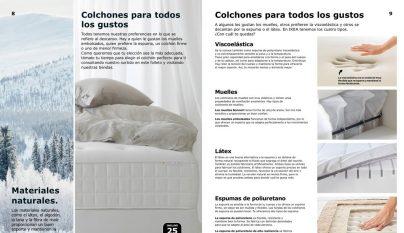Catlogo De Colchones De IKEA 2017