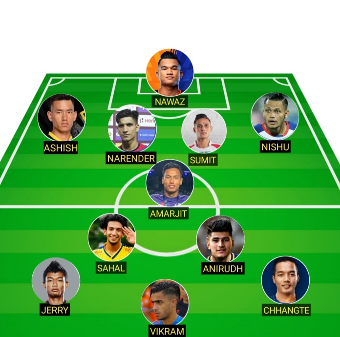 Could the Indian football team look like this if we qualify for  World Cup 2026? Screenshot 2020 05 04 22 31 48 747 com.google.android.apps .photos