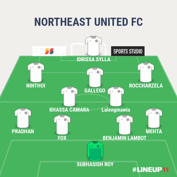 ISL 2020-21 Preview: North East United FC LINEUP111605493529327