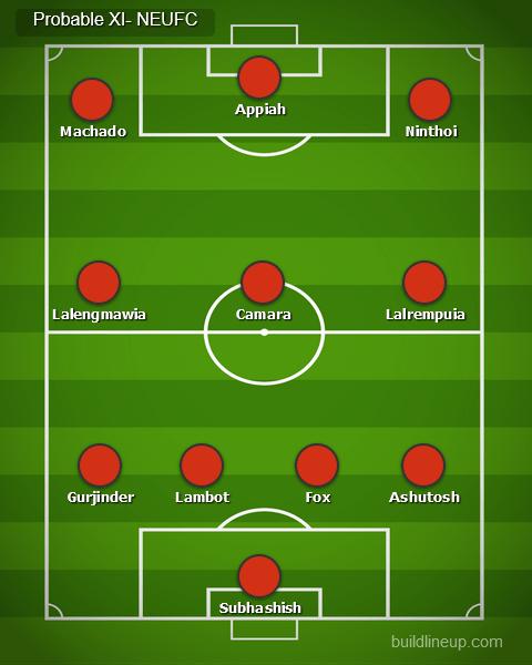 Match Preview - Kerala Blasters FC vs NorthEast United FC lineup1