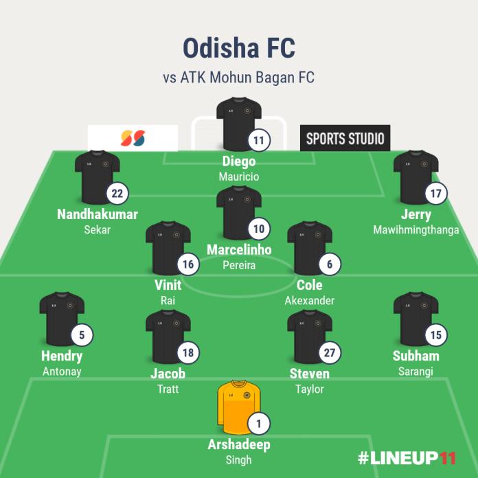 Match Preview — ATK Mohun Bagan FC vs Odisha FC D593171B 2F8F 4B0E B869 763226E76BEA
