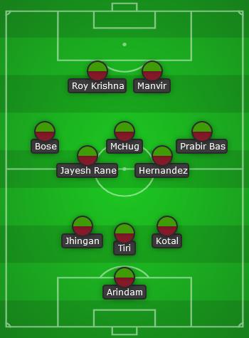 Match Preview: Jamshedpur FC vs ATK Mohun Bagan lineup