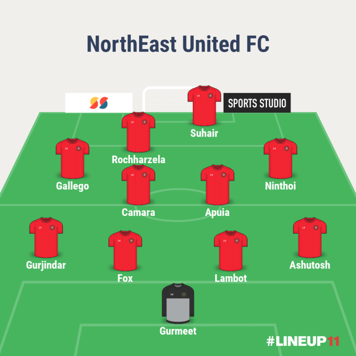 NorthEast United FC Vs Bengaluru FC injuries, prediction,lineup and more LINEUP111610446162900