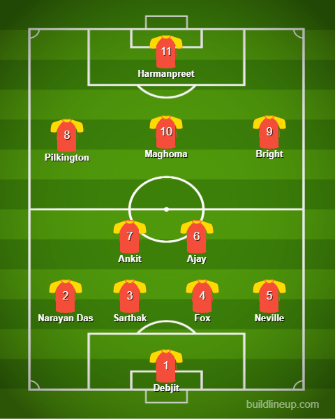 Match Preview: SC East Bengal vs Bengaluru FC, Injuries, Prediction, Line-Ups and More lineup 6