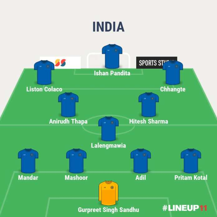 UAE vs India - Match Preview, India's probable line-up, players to watch out for, match prediction and more Lineup