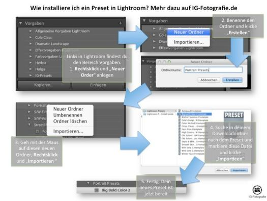 Lightroom-Preset-installieren