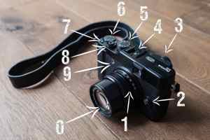 digital-kamera-vergleich