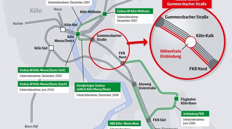 Planfeststellungsverfahren ICE – Neubaustrecke in Humboldt – Gremberg