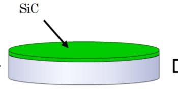 「GaN on SiC on Si 基板」の構造模式図