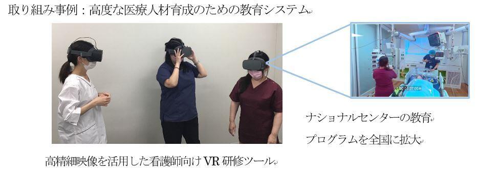 高度な医療人材育成のための教育システム 高精細映像を活用した看護師向けVR 研修ツール