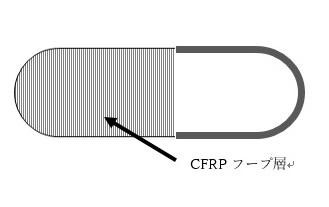 TypeⅤ容器 ライナーレスのフルラップ複合容器 特徴:最軽量