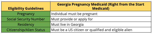 """""""Georgia Right From the Start Medicaid Eligibility"""""""