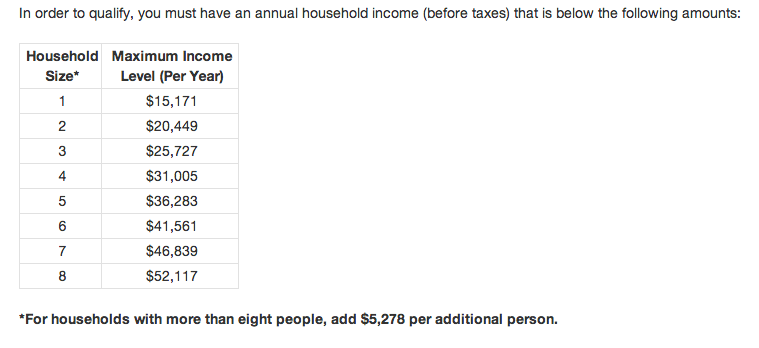 """""""georgia food stamps income limits for households"""""""
