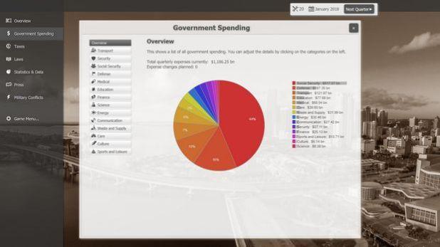 Government Simulator PC Crack