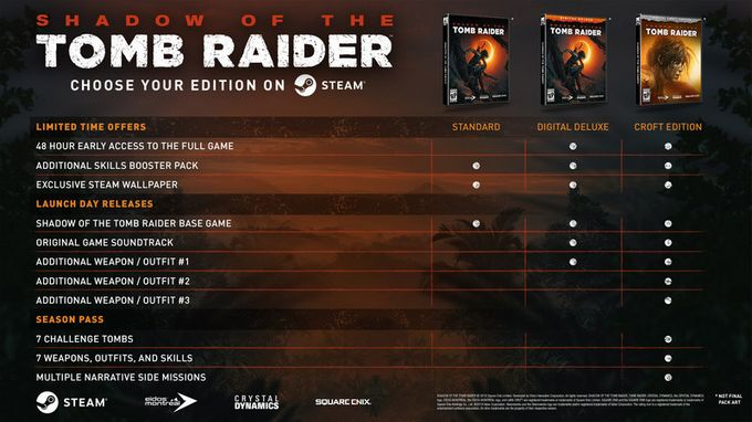 Shadow of the Tomb Raider Torrent Download