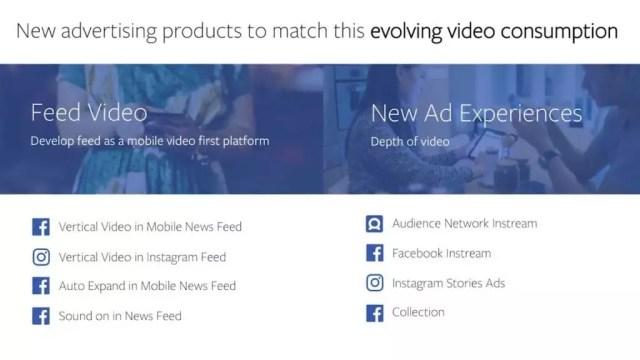 conoce los nuevos formatos de video para facebook e instagram