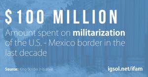 IFAM-IMM-100 billion