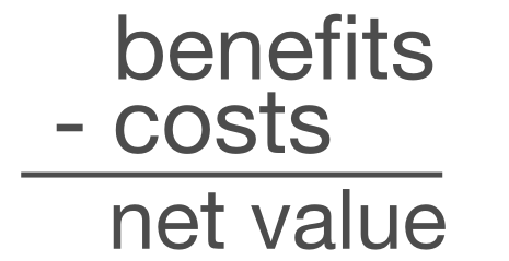 cost and benefit equation