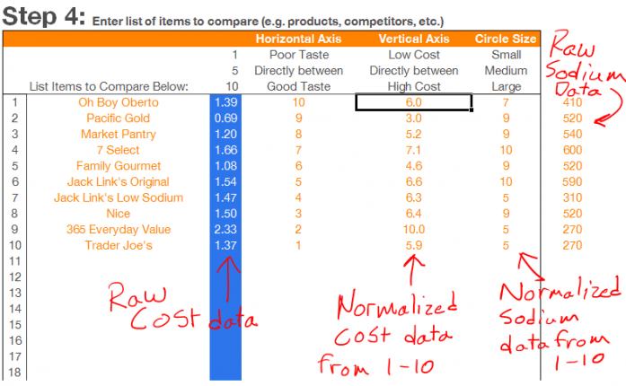 Perceptual maps a step by step guide to analyzing value perceptual map template step4 maxwellsz