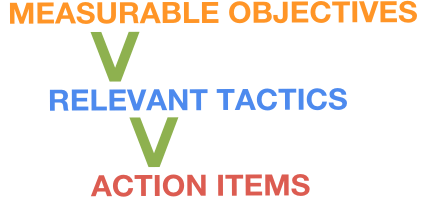 strategic-planning-execution