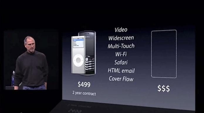 iPhone-first-price-reasoning