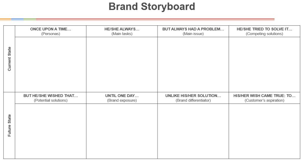 Brand storyboard template