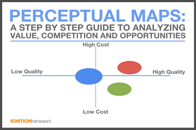Perceptual Maps: A Step By Step Guide To Analyzing Value