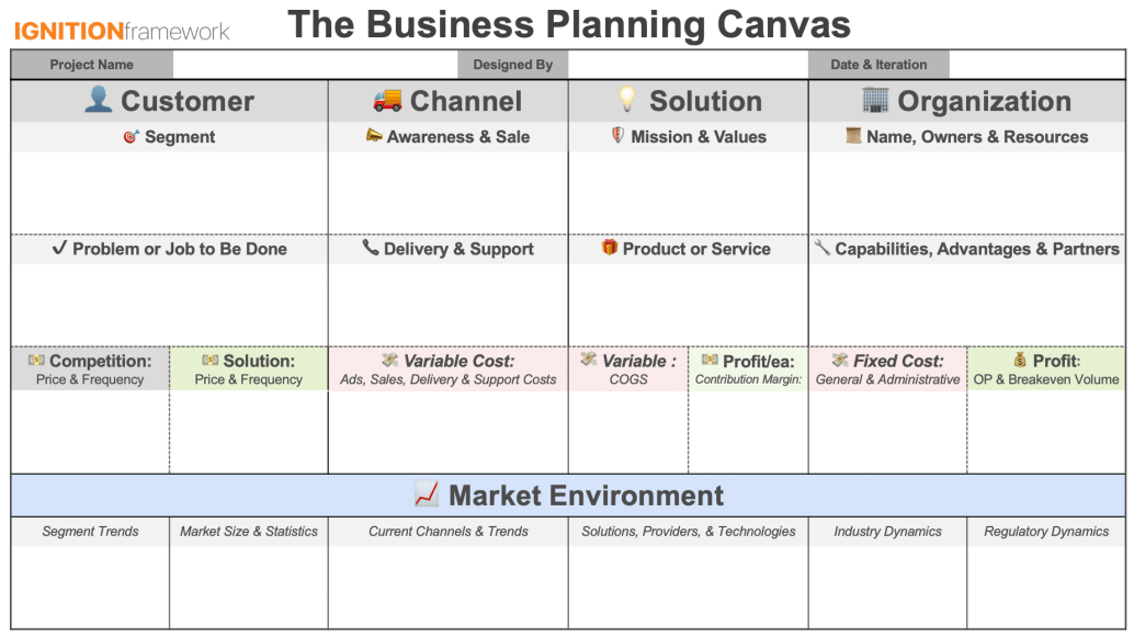 Business Planning Canvas - Blank