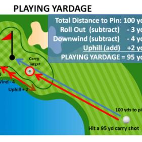 playing-yardage-green-320