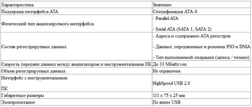 Основные технические характеристики EPOS ATA Analyzer