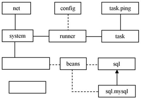 Архитектурная схема системы