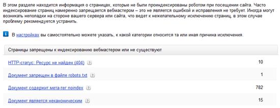 Проверка ошибок сервера через Яндекс.Вебмастер