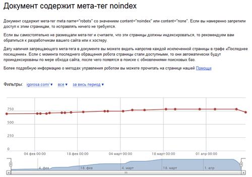 проверка наличия заприщенных к индексации страниц сайта в панели Яндекс.Вебмастер