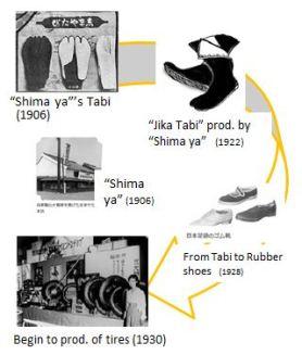 BS-History chart x01.JPG