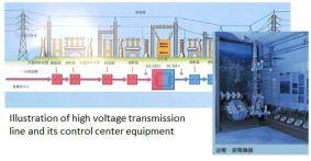 Chiba-Elec Transmission x01.JPG