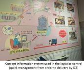 logistics-logi-ict-x01