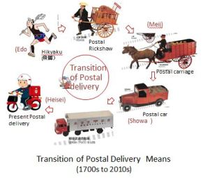 Postal- Illuust x08