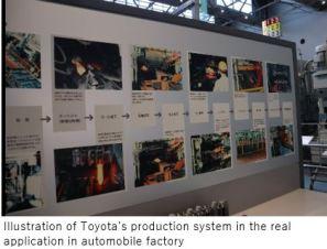 Toyota A- Assembling x04.JPG