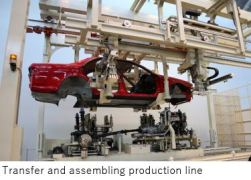 Toyota A- Machines x05