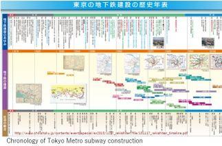 T Metro- history x05